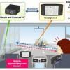 OKI разработала ультра-компактную систему взаимодействия дорожного транспорта