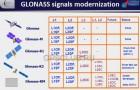 Спутники ГЛОНАСС будут передавать CDMA сигналы. Новости о ГЛОНАСС из-за рубежа.