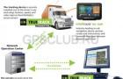 Компании Rand McNally и DriverTech объявили о долгосрочном сотрудничестве для создания платформы TruckPC