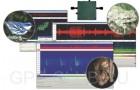 Wildlife Acoustics сообщает о доступности GPS функций в продуктах компании