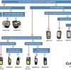Помощь в выборе портативного GPS навигатора